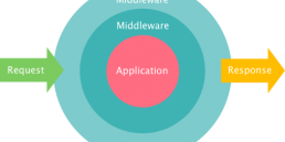 middleware workshop visual engineering