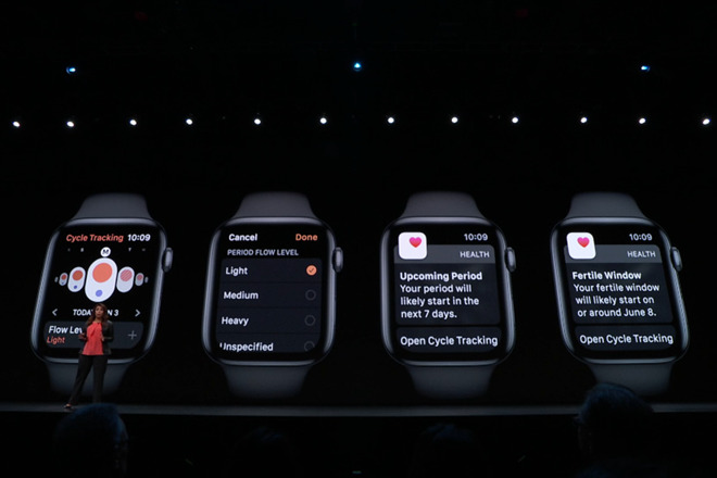 apple watch cycles machine learning